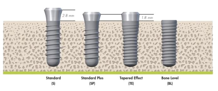 Особенности строение имплантатов Straumann